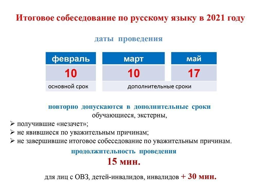 Готовимся к итоговому собеседованию по русскому языку
