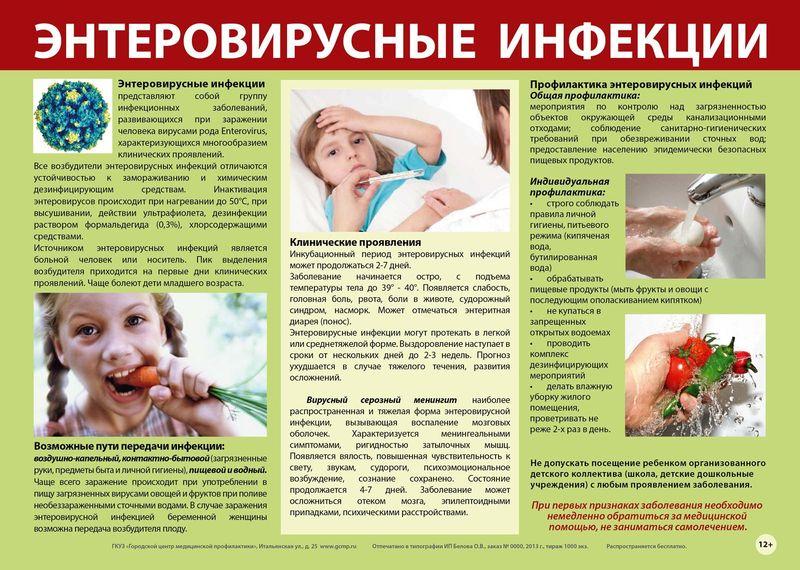 План мероприятий по профилактике энтеровирусной инфекции